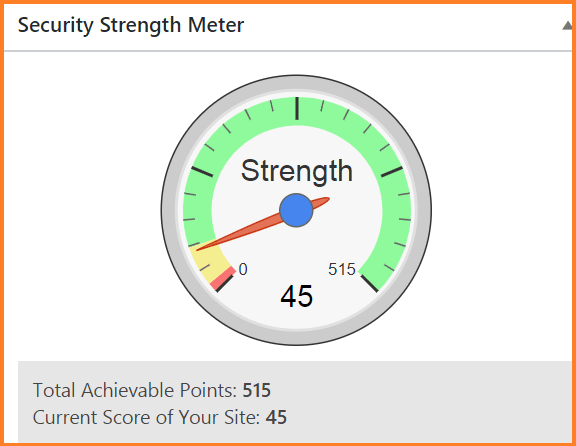 security strength of website measured by All In One WP Security plugin